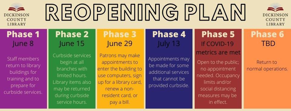 Phased Reopening Plan Banner